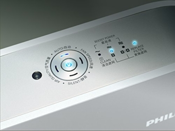 Philips Luftreiniger AC4072/11 mit hocheffizientem HEPA-Kombifilter für Wohnung und Büro -